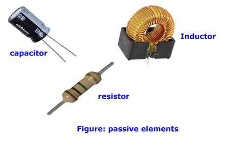 resistor inductor capacitor define active and passive circuit elements electrical circuits