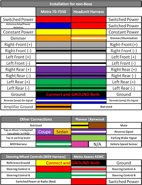 wire color code for pioneer car stereo