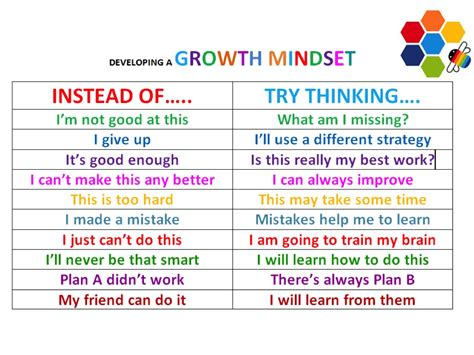 plan of habits to help you grow closer to god books the goodrich way developing a growth mindset