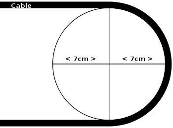 bend radius wikipedia
