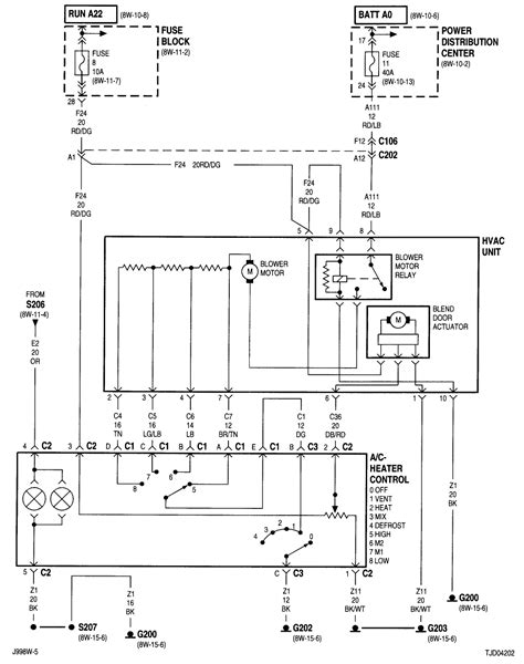 jeep tj sound bar wiring diagram jeep auto wiring diagram