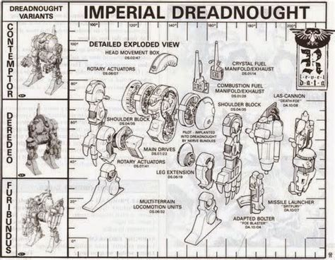 deredeo pattern dreadnought review forge world new dreadnought class bell of lost souls