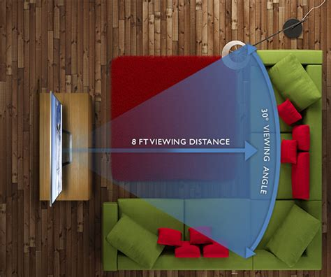 distance tv to sofa best distance between sofa and tv brokeasshome com