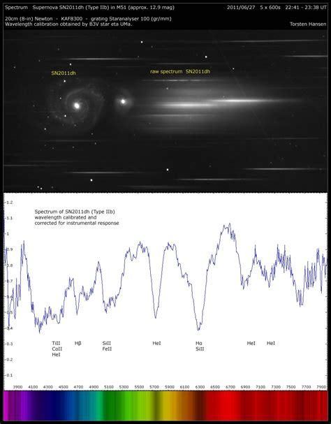 blaze gitter astrotreff astronomie treffpunkt spektroskopie via