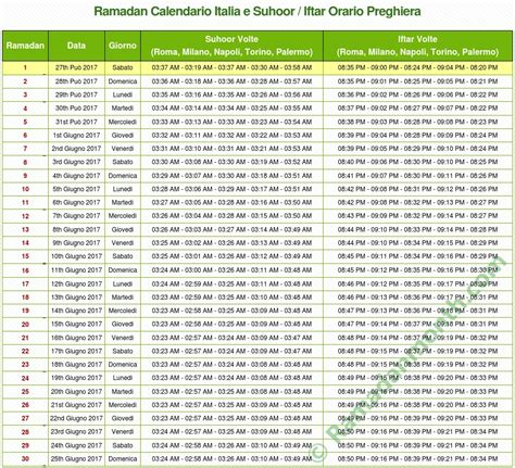Calendario De 2017 E 2018 Ramadan 2018 Italia Calendario Quando 232 Il Ramadan 2018