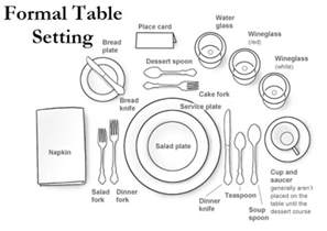 Formal Setting Of A Table Festive Table Decoration Ideas Practically Organized