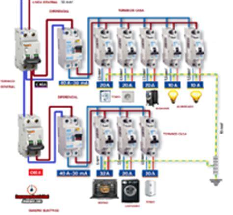 cuadros electricos viviendas cuadro electrico de vivienda nivel alto esquemas el 233 ctricos