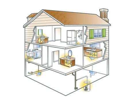 how to plumb a house 10 plumbing things to check before buying a home all pro