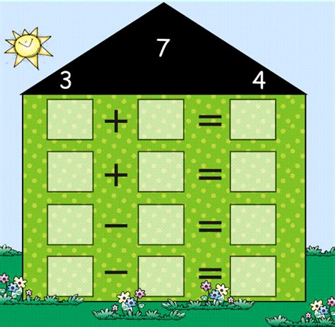 fact family house pin fact family house picture on pinterest