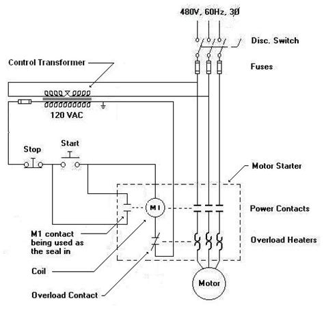 reversing motor starter wiring diagram forward