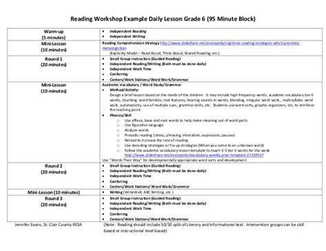 readers workshop lesson plan template reading workshop exle daily schedule template grade 6