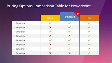 pricing options comparison table for powerpoint slidemodel