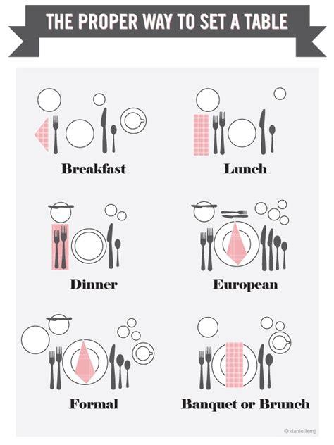 table setting etiquette proper table etiquette etiquette pinterest