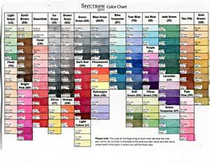 spectrum noir color chart 17 best images about spectrum noir marker on