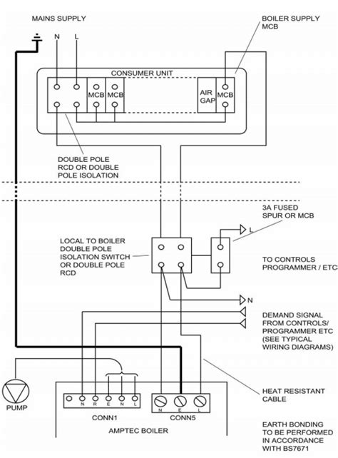 wiring a garage consumer unit image search results