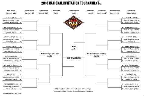 uk basketball schedule march kentucky basketball printable brackets for the 2013 nit