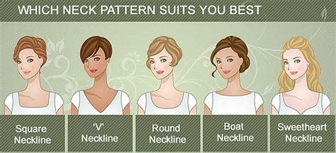 boat neck chudi tops various neckline pattern for kurties tunic or ladies tops