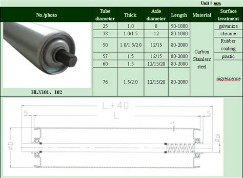 Drawing 8 Hours A Day by Power Roller Drive Belt Conveyor Idler Roller Bend Pulley