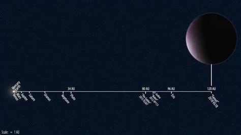 objeto mas lejano de la tierra descubren el objeto m 225 s lejano en el sistema solar