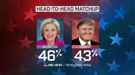 nbc poll trump clinton hold sizable leads in new york know it all tuesday s top stories at nbc news nbc news