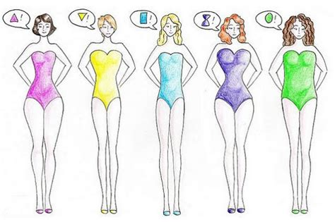 tipi di sedere dimmi che corpo hai e ti dir 242 come vestirti