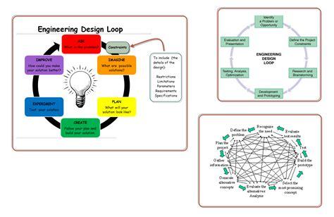 loop layout wikipedia rhino 5 curriculum guide mcneel wiki