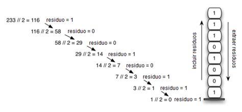 extraer cadenas en python 3 8 conversi 243 n de n 250 meros decimales a n 250 meros binarios