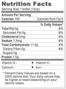 Bud Light Nutrition Facts Beer Oh Beer Marketing Blog Beer May Be Healthier Than