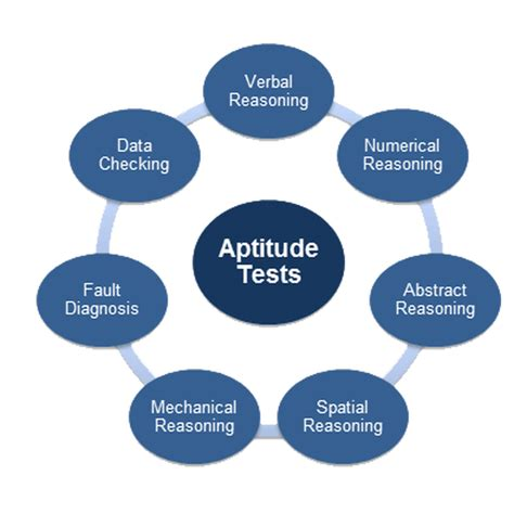 bank coaching in pune aptitude and banking classes in aundh pune pune schosys