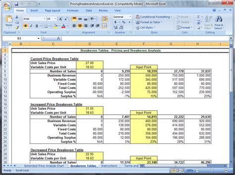 download pricing and breakeven analysis excel 4 0