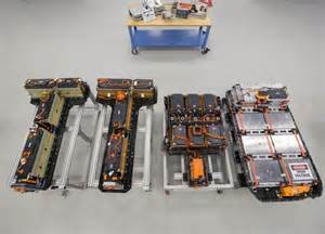 Electric Vehicles Battery Capacity Battery Capacity For In Evs Increased By 22 6 From