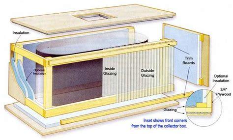 solar panel stock tank heater diagram of solar water heater diagram of water tank