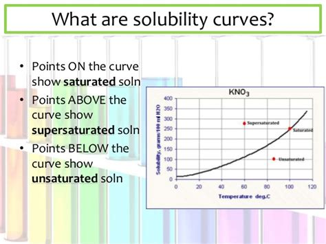 100 solubility worksheet answers showme chemistry