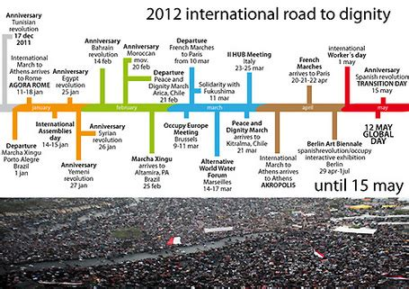 Social Networking Takes To The Roadways by Occupy Take The Square International Network Global Agenda