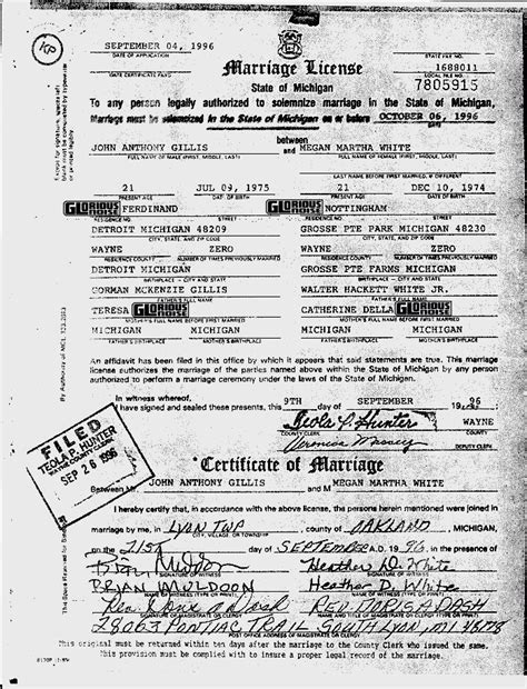 Mi Marriage License Records The White Stuff A Timeline Of Almost Every White Gimmick Motherboard