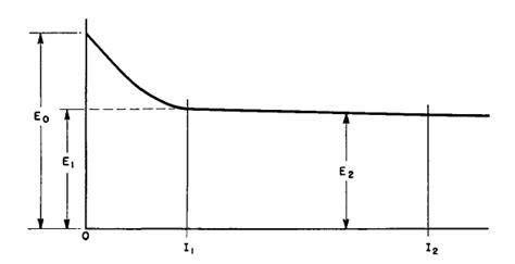 effect of capacitor in rectifier circuit effect of capacitor in rectifier 28 images electronic make it easy rectifier circuit diode