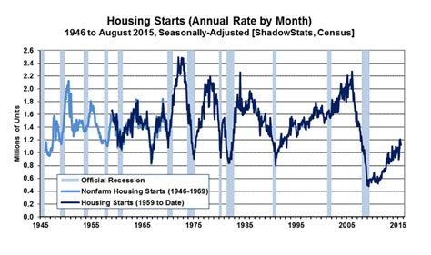 Section 8 Housing Rates 2015 section 8 housing opening