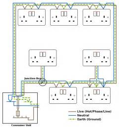 residential electrical wiring diagram pdf efcaviation