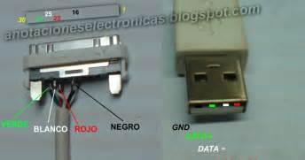 pinout cable usb para ipod iphone y anotaciones electr 243 nicas apuntes y datos electr 243 nicos
