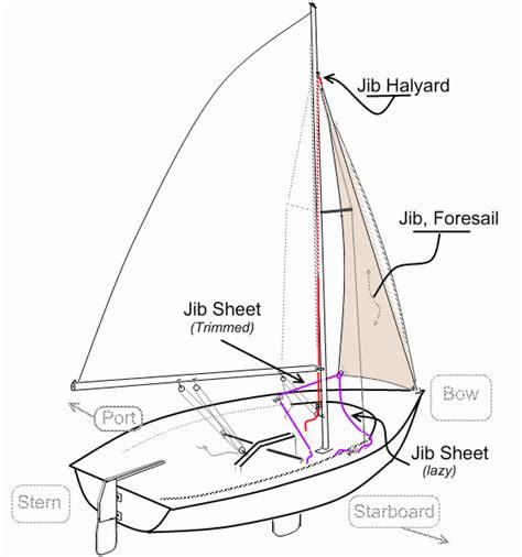 small sailboat rigging diagrams image gallery sailboat rigging