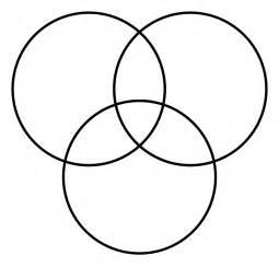 file intersection of 3 circles 0 svg wikimedia commons