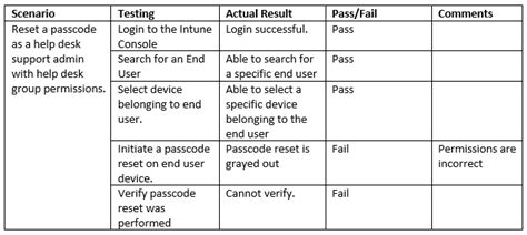end to end testing template intune testing and validation microsoft docs