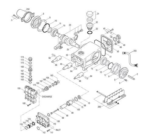 cat pumps parts diagrams 31775 valve kit from cat pumps ets company pressure