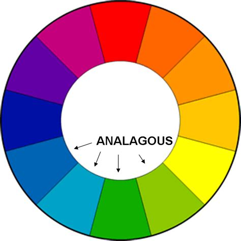 analagous colors fearless color analagous color schemes eheart interior