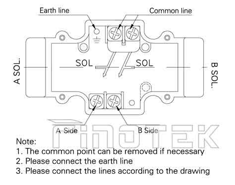 hydraulic solenoid wiring diagram wiring diagram with