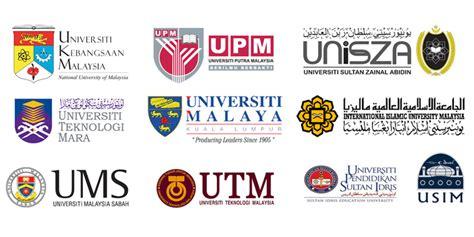 Offer Letter Uia Kuantan Five M Sian Varsities In World S Top 1 Berita Daily