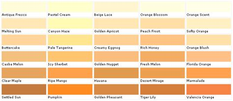 valspar paint colors lowes behr beige paint colors 2017 2018 best cars reviews