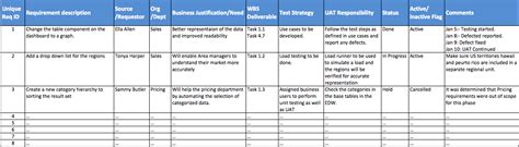 requirement traceability matrix template 2014 march