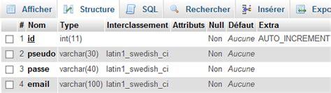 sql supprimer table delete supprimer des enregistrements d une table mysql