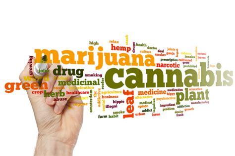 Detox For Marijuana Before Treatment by Marijuana Addiction Treatment In Atlanta Ga 404 921 0809